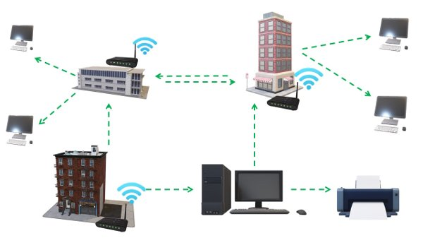Hybrid wireless network image