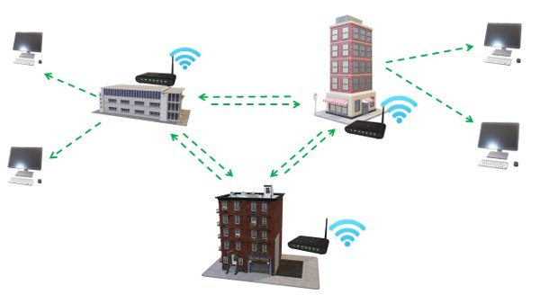 multipoint to multipoint wireless network image