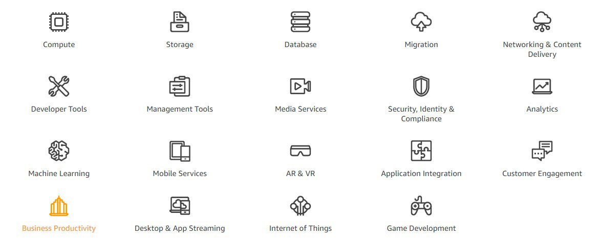 List of Amazon Web Services solutions
